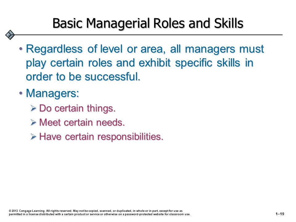managerial roles and skills essay 264 l chapter 10 l leadership and management chapter 10 skills and understanding of the role, tasks and purpose of the services they deliver.