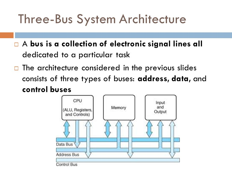 Three-Bus System Architecture