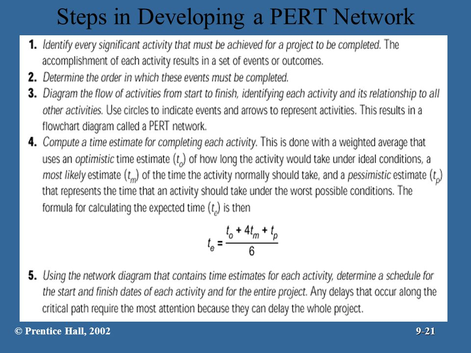 Steps in Developing a PERT Network