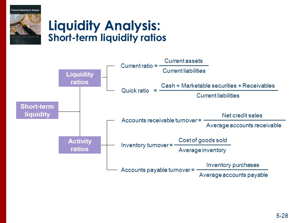 liquidity ratios A liquidity ratio is an indicator of whether a company's current assets will be  sufficient to meet the company's obligations when they become due the liquidity .