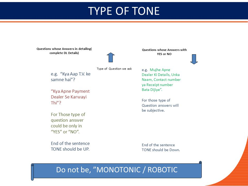 TYPE OF TONE Do not be, MONOTONIC / ROBOTIC