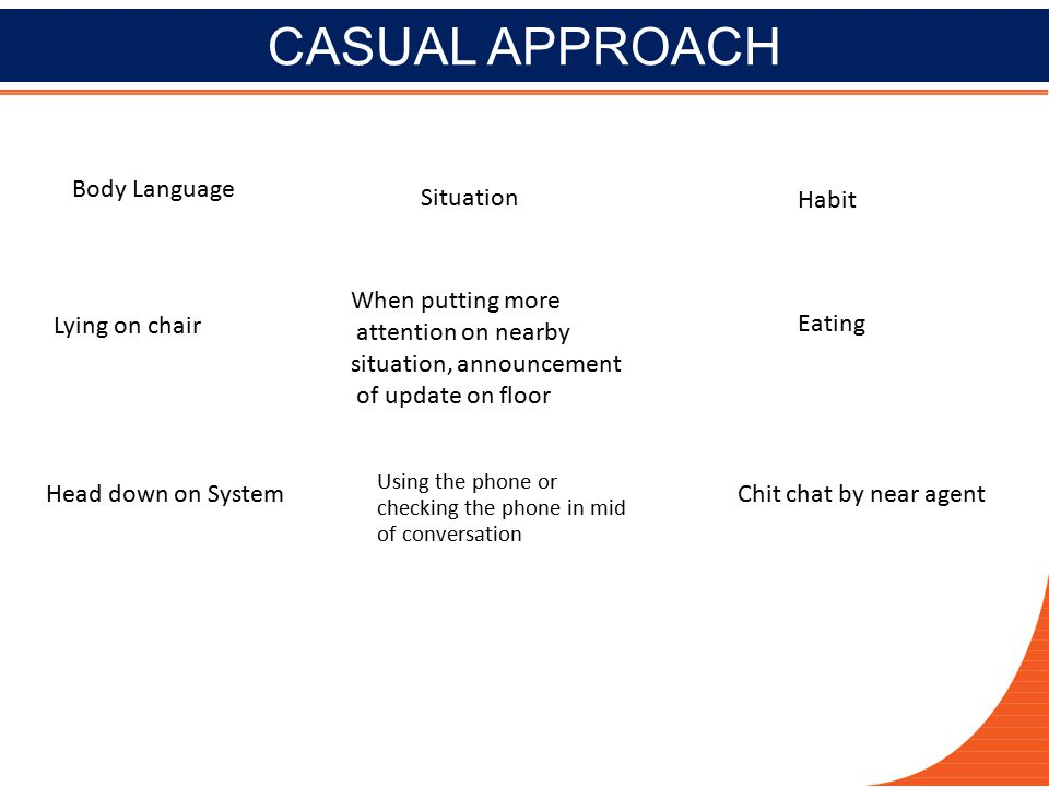 CASUAL APPROACH Body Language Habit Situation When putting more