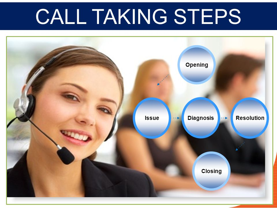 CALL TAKING STEPS Opening Issue Diagnosis Resolution Closing 5 5