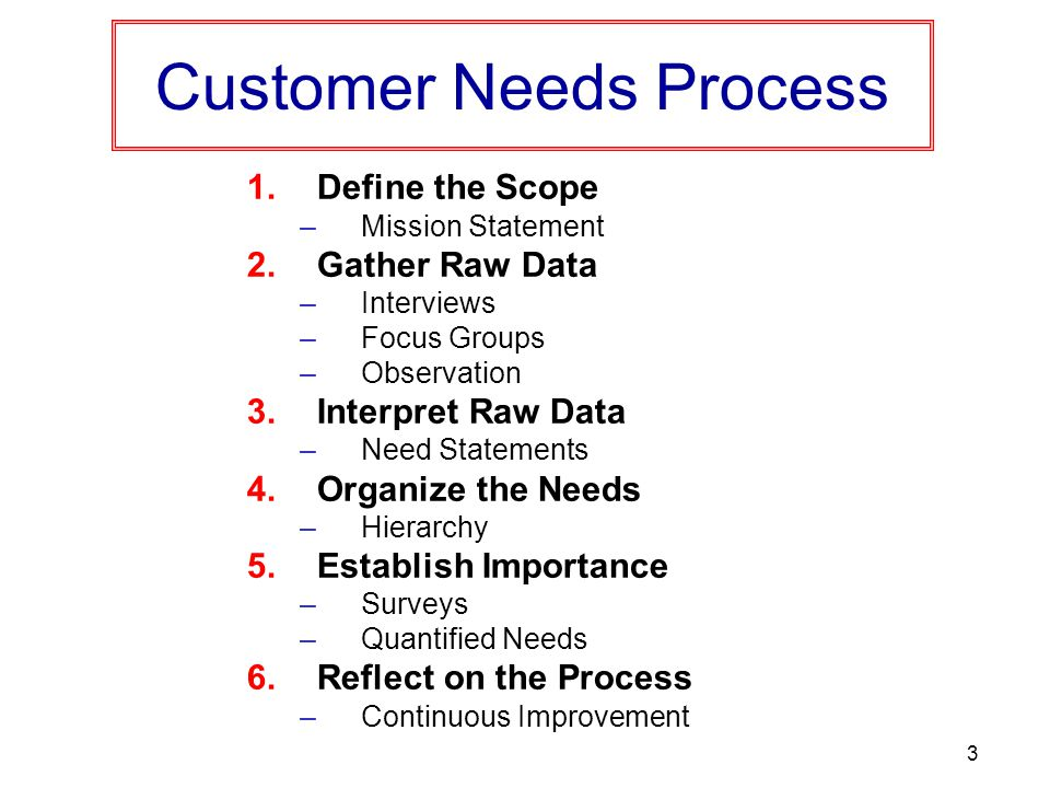 Definition and Behavioral Indicators of Customer Focus/Service