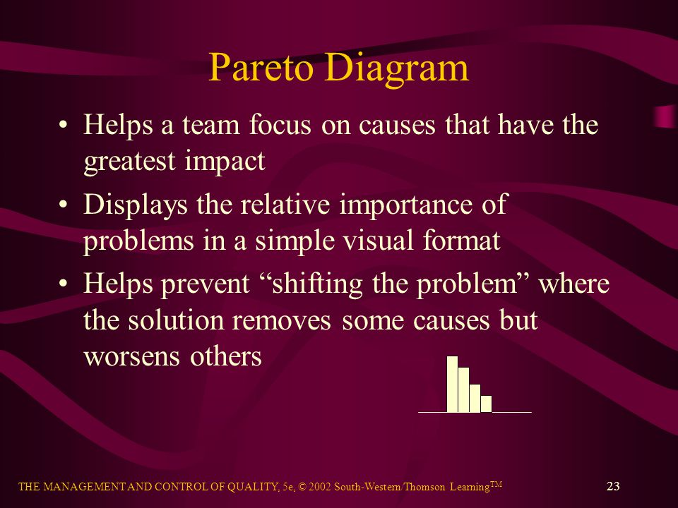 Chapter 10 quality improvement ppt video online download 23 pareto diagram helps ccuart Image collections