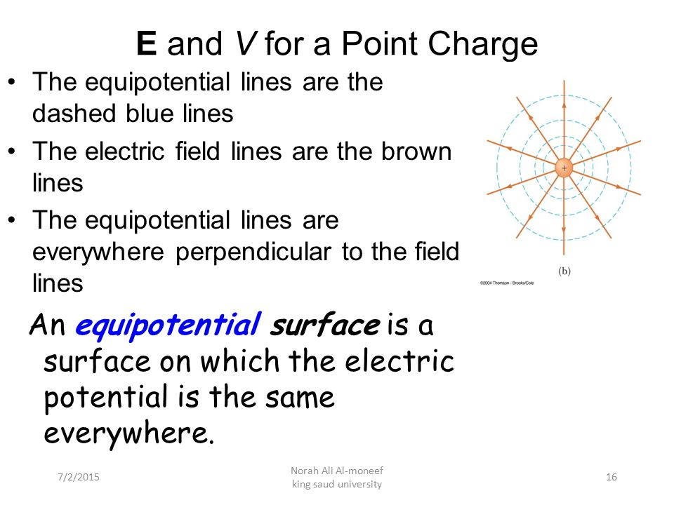 E and V for a Point Charge
