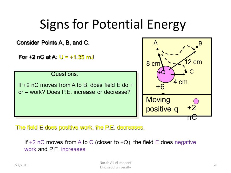 Signs for Potential Energy