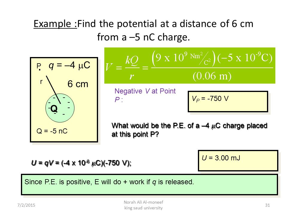 Example :Find the potential at a distance of 6 cm from a –5 nC charge.