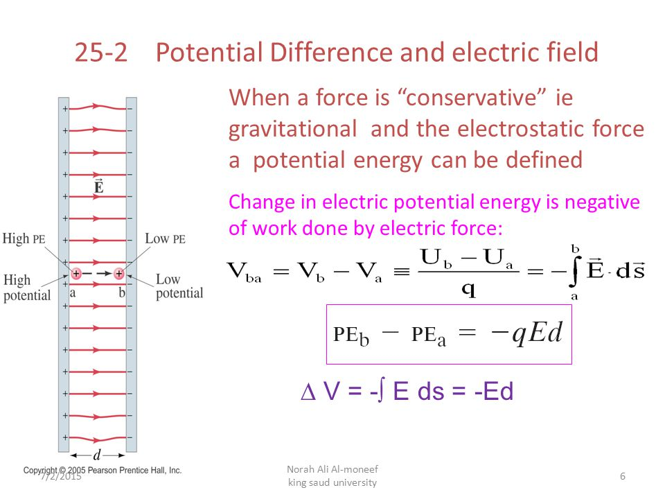 25-2 Potential Difference and electric field