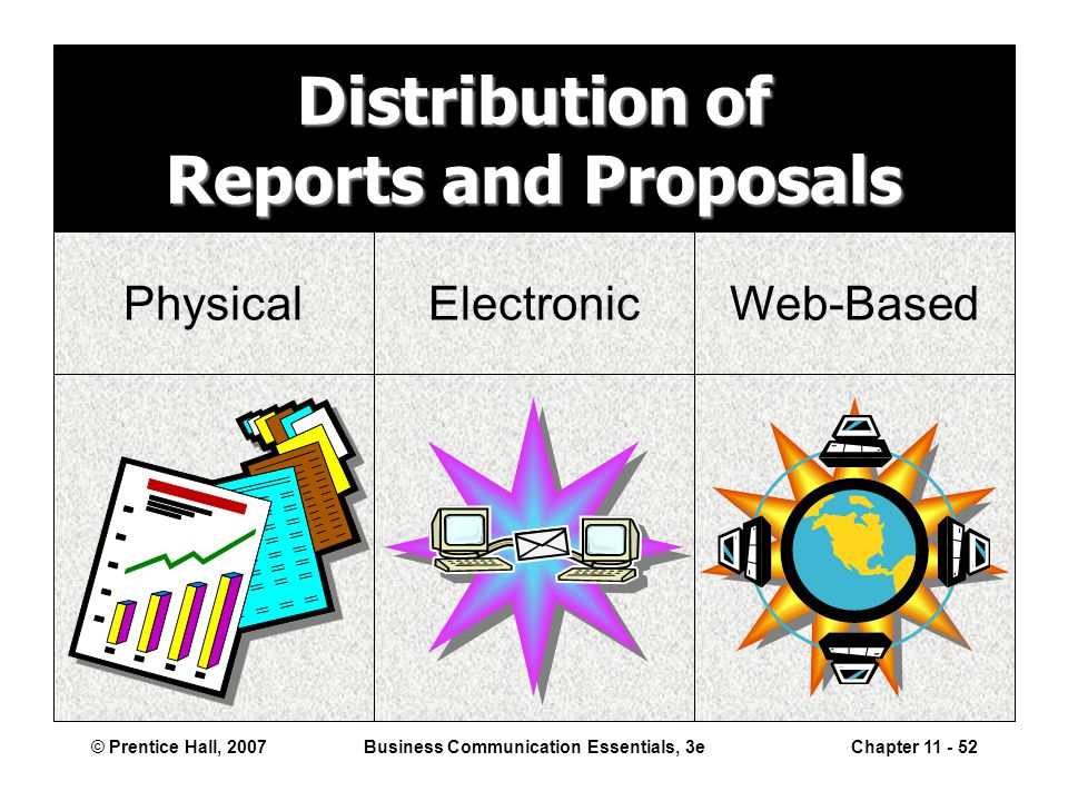 writing and completing reports and proposals A business proposal is a written offer from a seller to a prospective buyer  business proposals  benefits serve as the good things that will happen by  completing the objectives that are presented the components must reflect a  relationship.