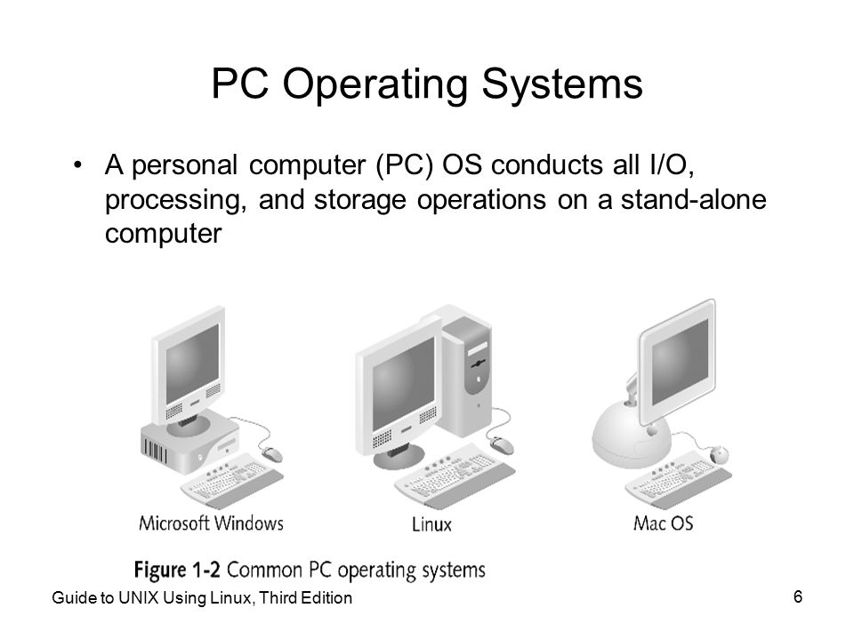 PC Operating Systems A personal computer (PC) OS conducts all I/O, processing, and storage operations on a stand-alone computer.