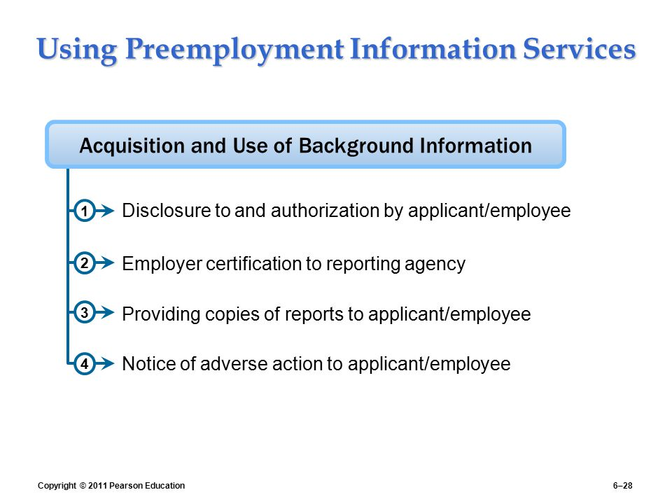 Using Preemployment Information Services