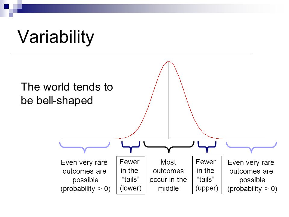 Variability The world tends to be bell-shaped Even very rare