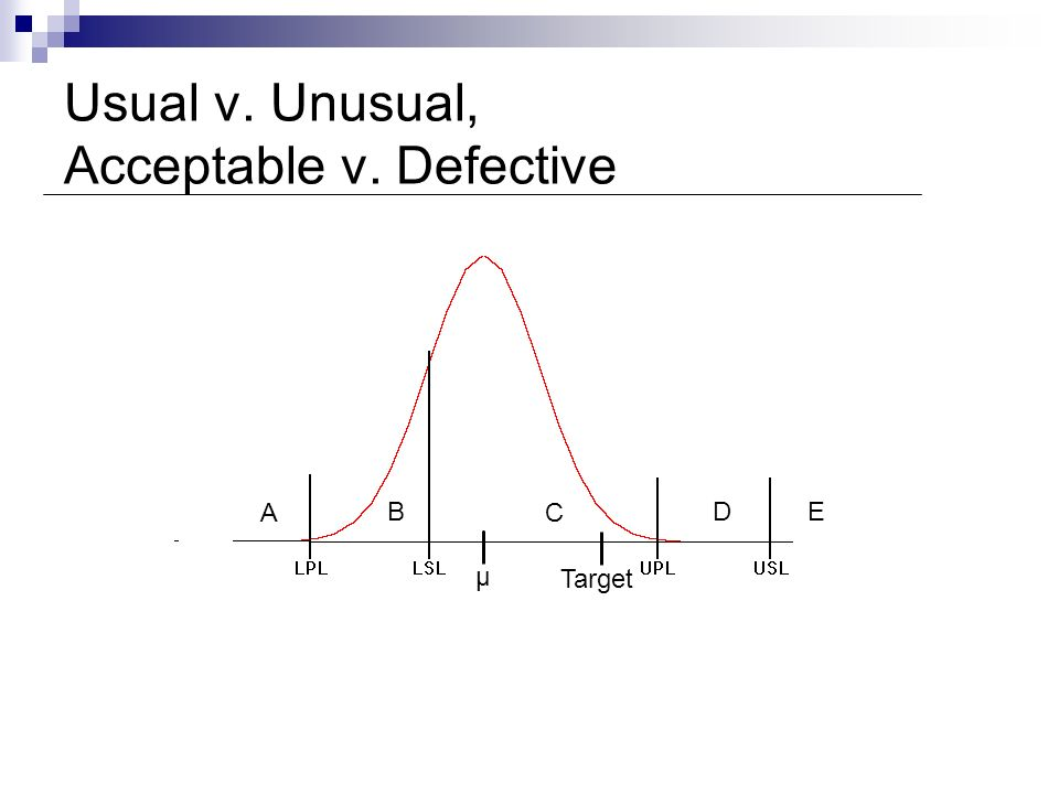 Usual v. Unusual, Acceptable v. Defective