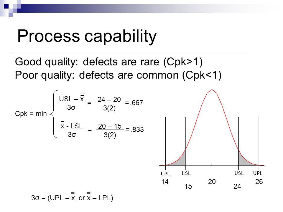 Process capability Good quality: defects are rare (Cpk>1)