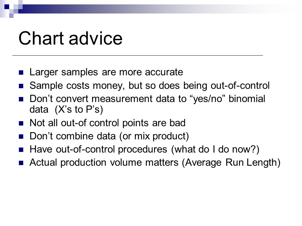 Chart advice Larger samples are more accurate