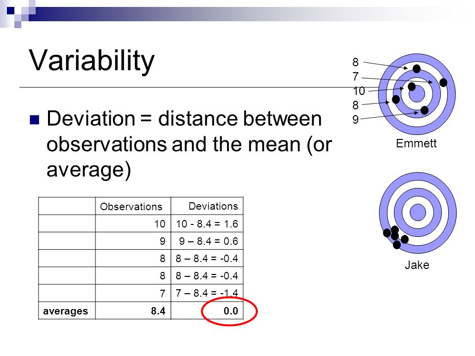 Variability Deviation = distance between observations and the mean (or average) Emmett.