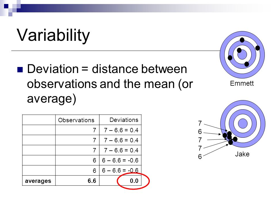 Variability Deviation = distance between observations and the mean (or average) Emmett. Observations.