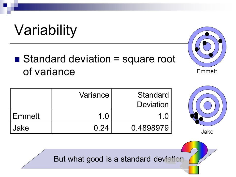But what good is a standard deviation