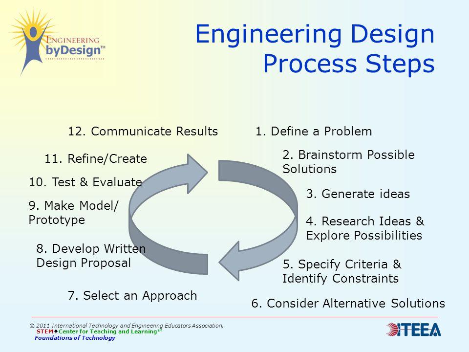 Pltw Engineering Steps : Step design process pltw somurich