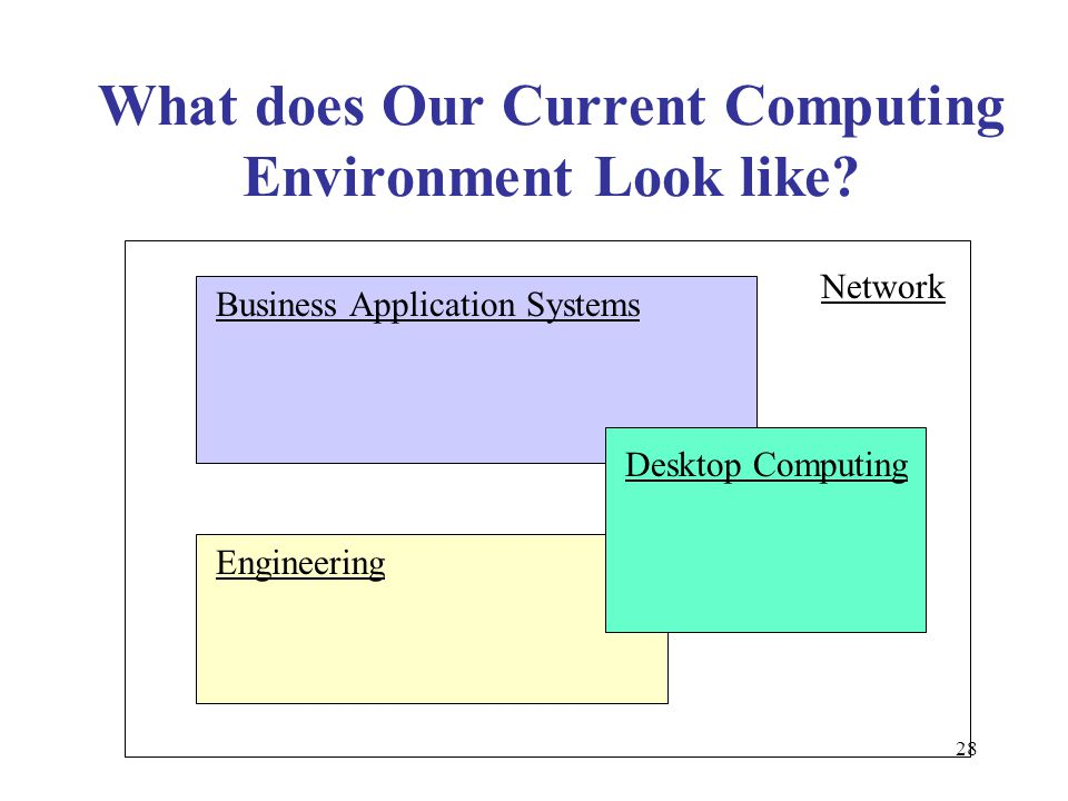 An analysis of existing representatives in the computing industry