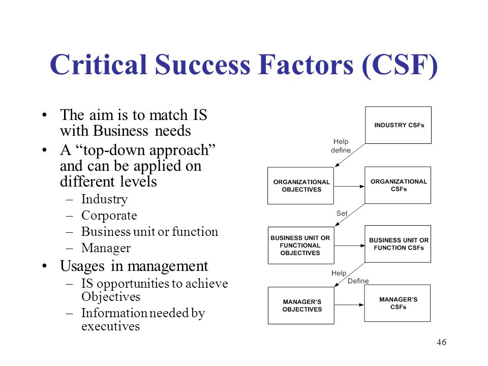 Winning Businesses in Product Development: The Critical Success Factors