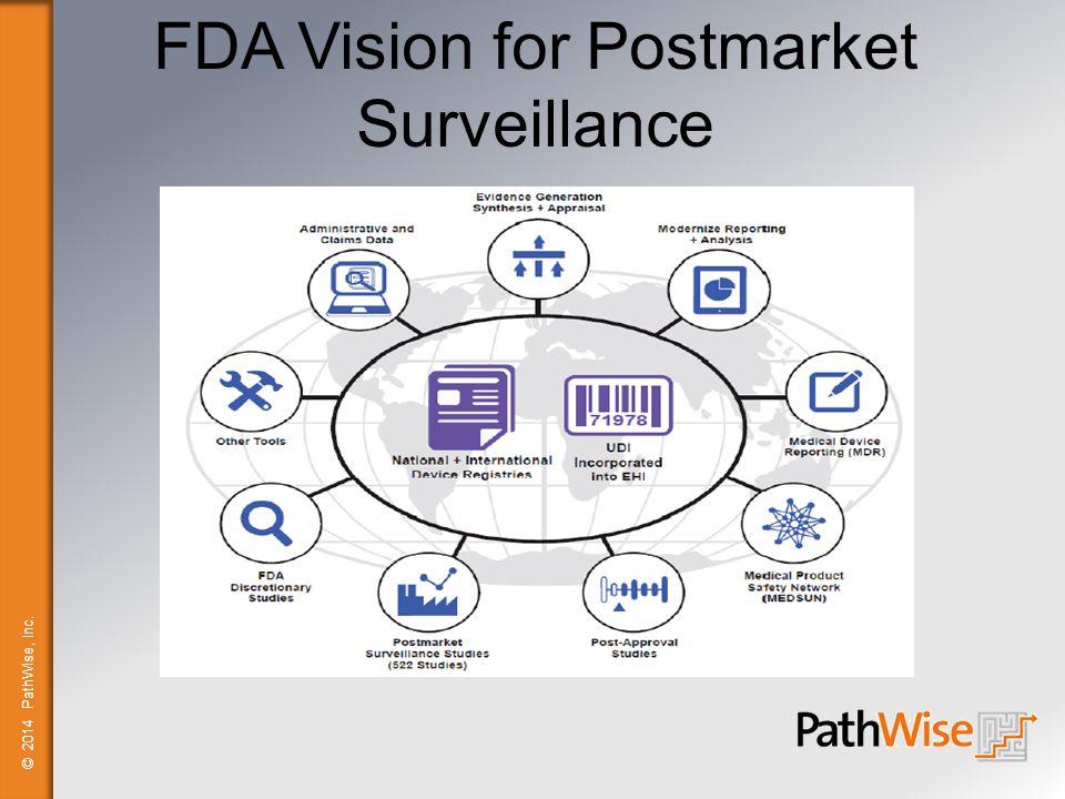 methods of post marketing surveillance pdf