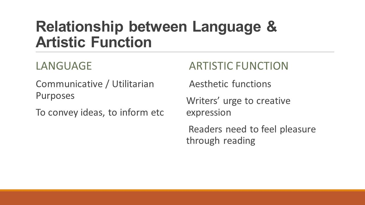 Relationship between Language & Artistic Function