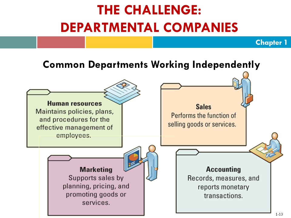 THE CHALLENGE: DEPARTMENTAL COMPANIES