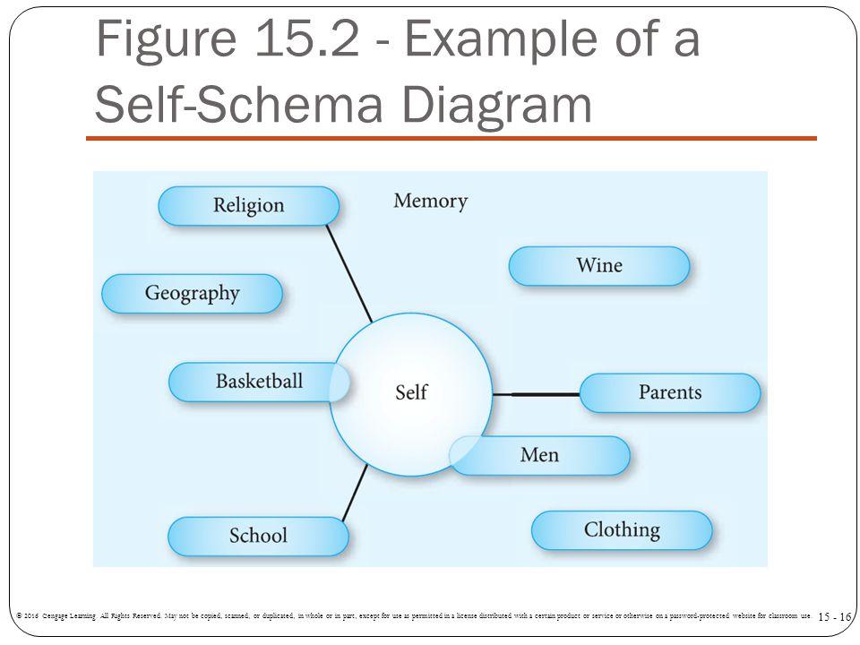 Psychology negative self schema Coursework Help riessayrggg