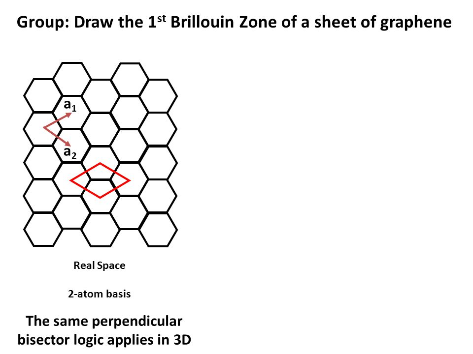 Scribble Drawing Zone : Structure of solids objectives ppt video online download