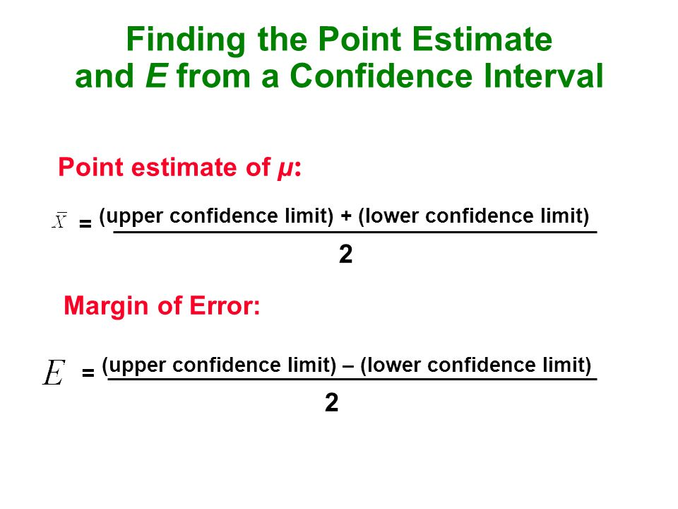 how to find limit point of a set