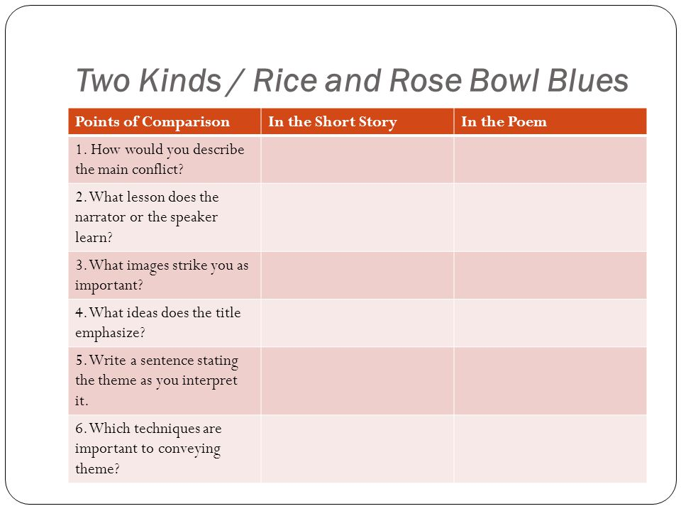 Two Kinds / Rice and Rose Bowl Blues