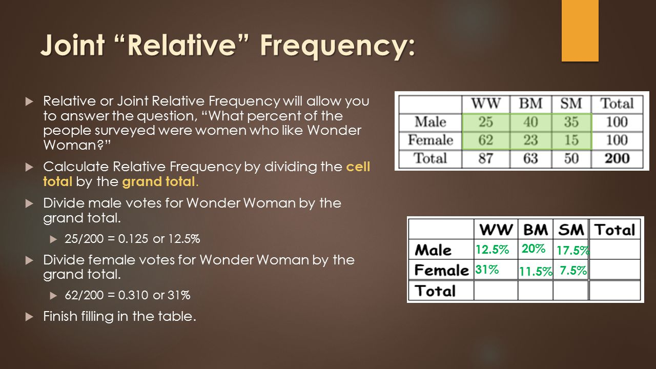 Two-Way Frequency Tables - ppt video online download