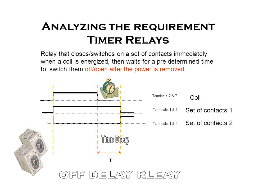 Analyzing the requirement Timer Relays