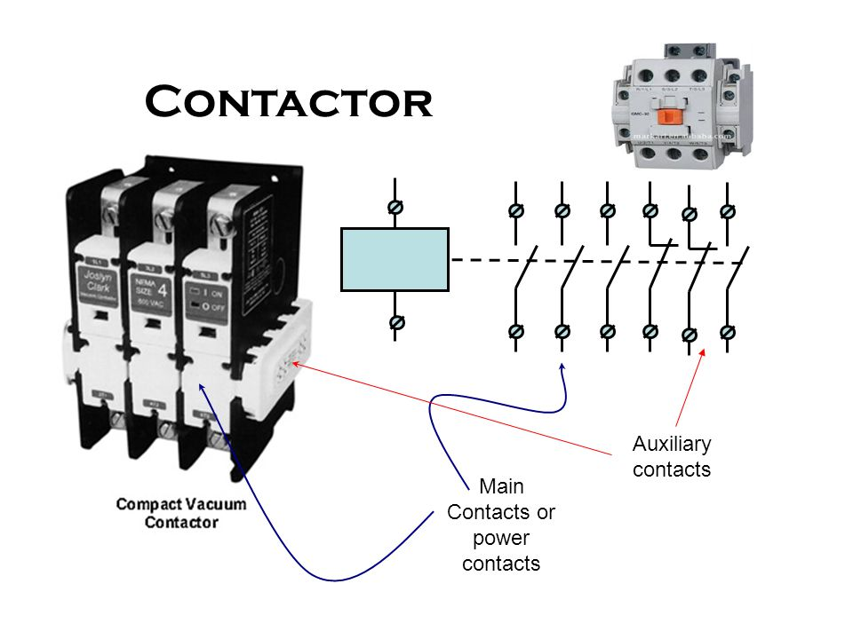 Main Contacts or power contacts