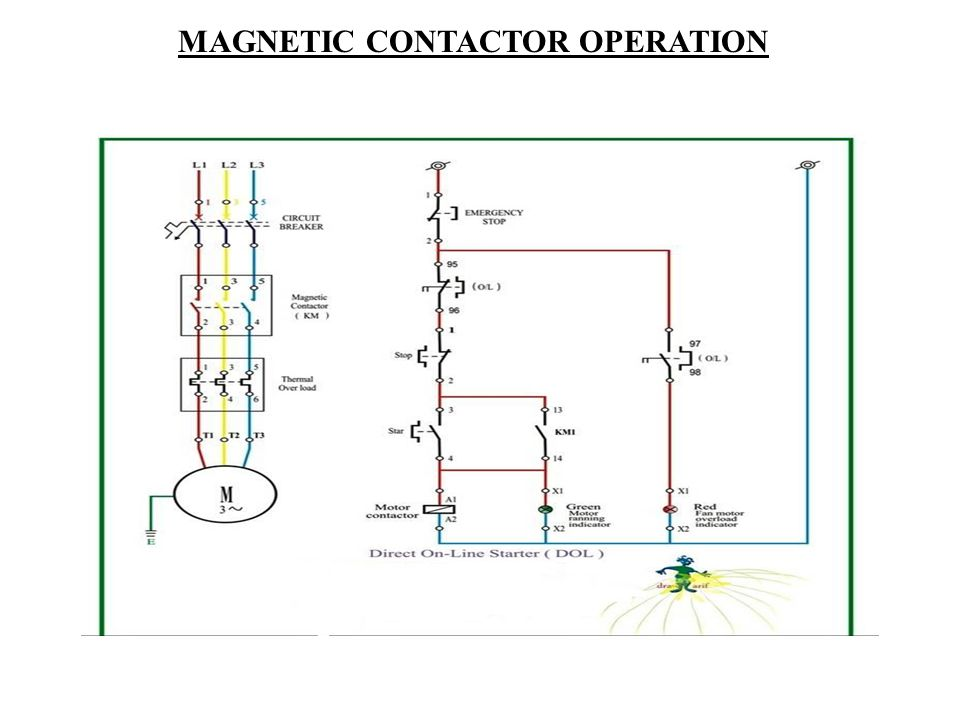 MAGNETIC CONTACTOR OPERATION