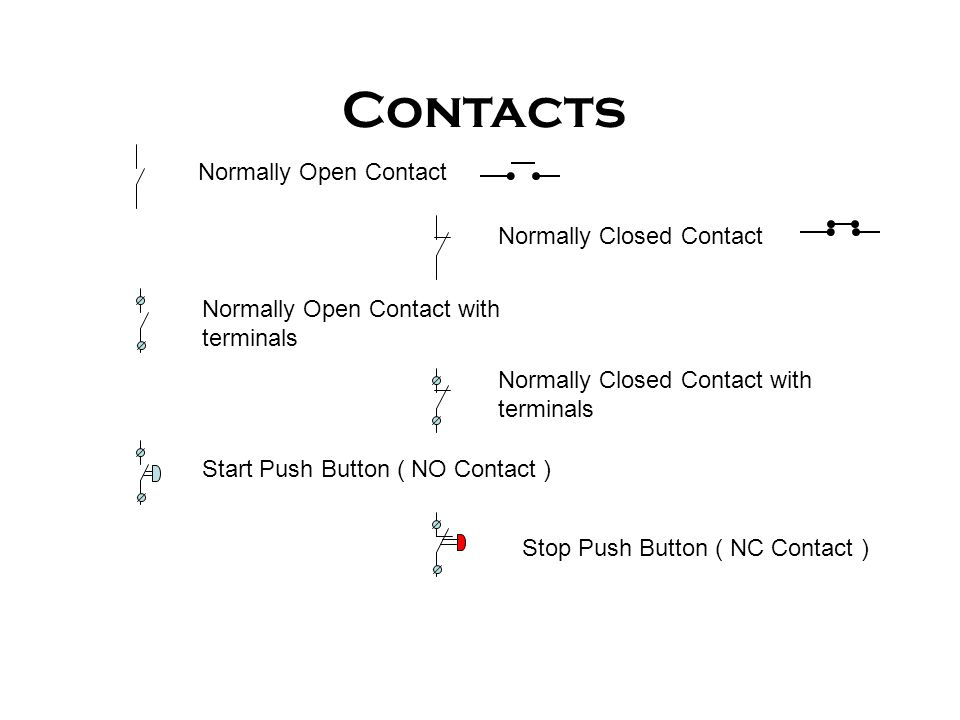 Contacts Normally Open Contact. Normally Closed Contact. Normally Open Contact with terminals. Normally Closed Contact with terminals.