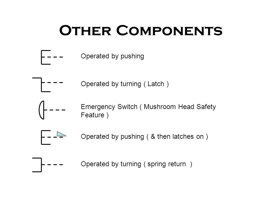 Other Components Operated by pushing Operated by turning ( Latch )