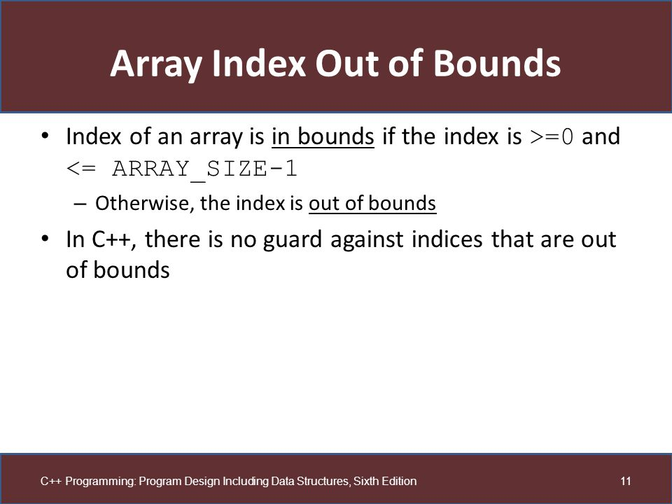 Array Index Out of Bounds