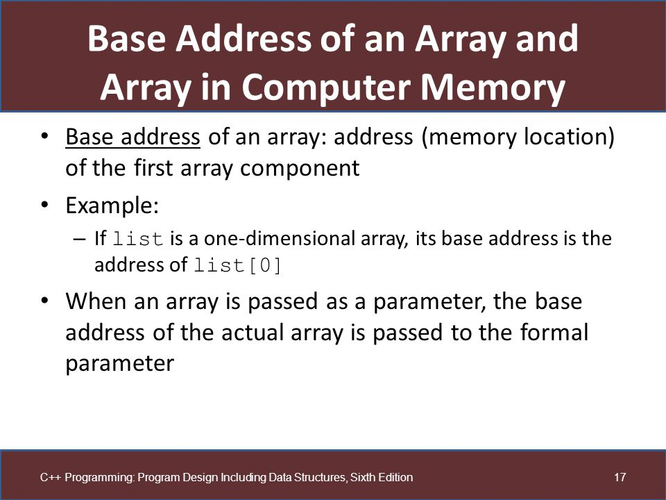 Base Address of an Array and Array in Computer Memory