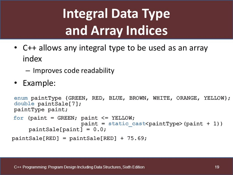 Integral Data Type and Array Indices