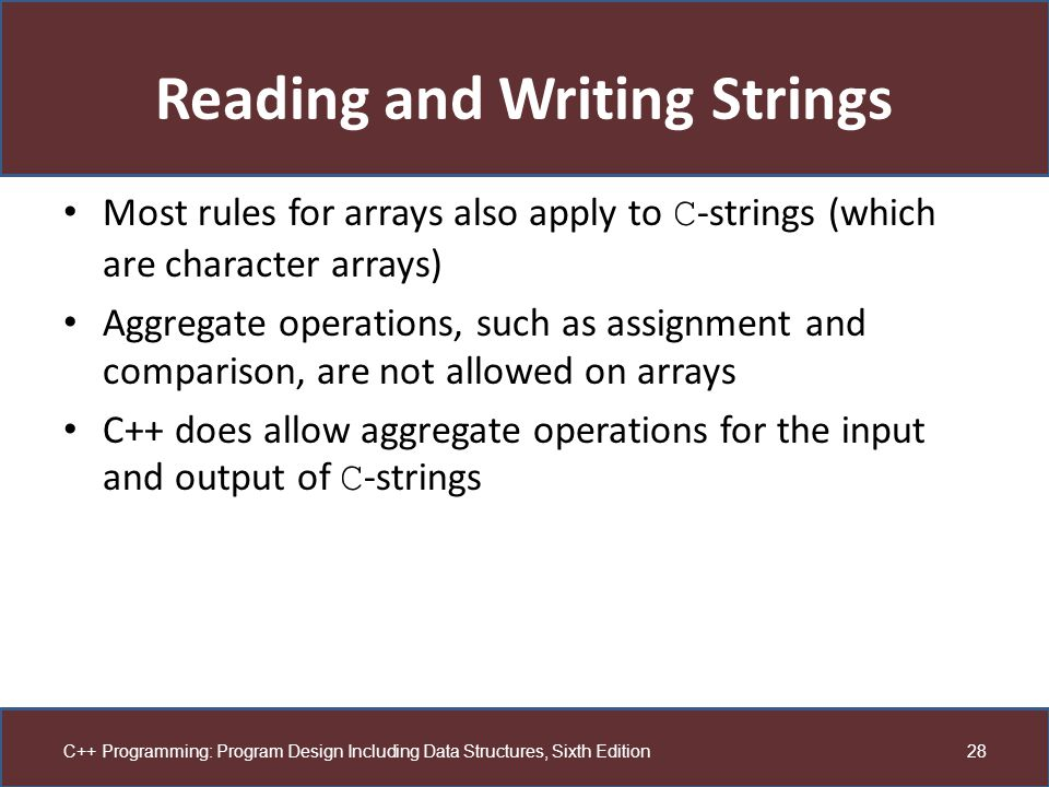 Reading and Writing Strings