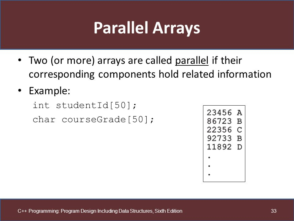 Parallel Arrays Two (or more) arrays are called parallel if their corresponding components hold related information.