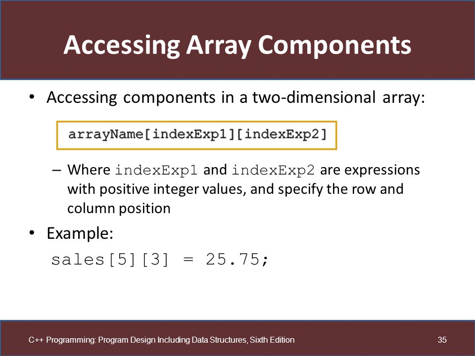 Accessing Array Components