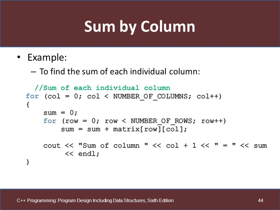 Sum by Column Example: To find the sum of each individual column: