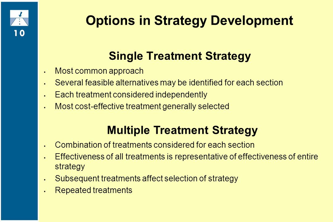 Effective options strategies