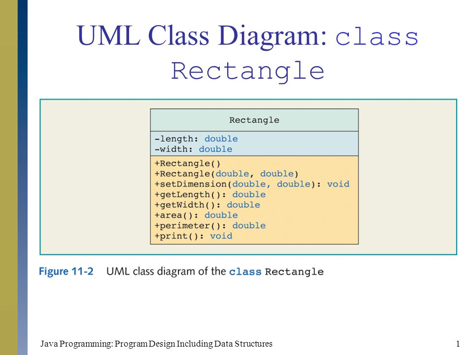 Uml class diagram class rectangle ppt video online download uml class diagram class rectangle ccuart Image collections