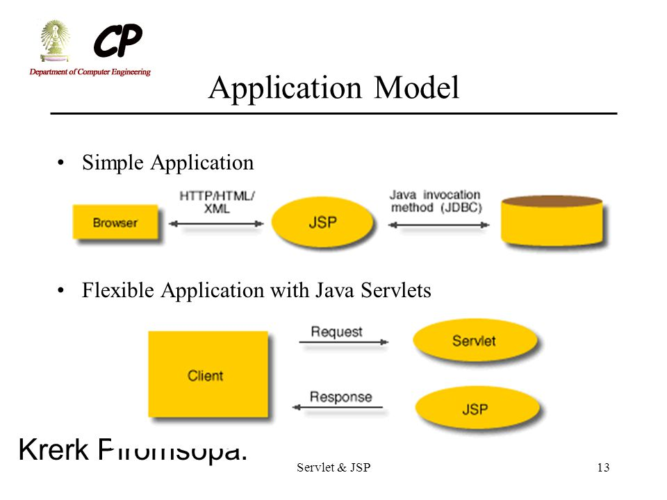 Application Model Simple Application