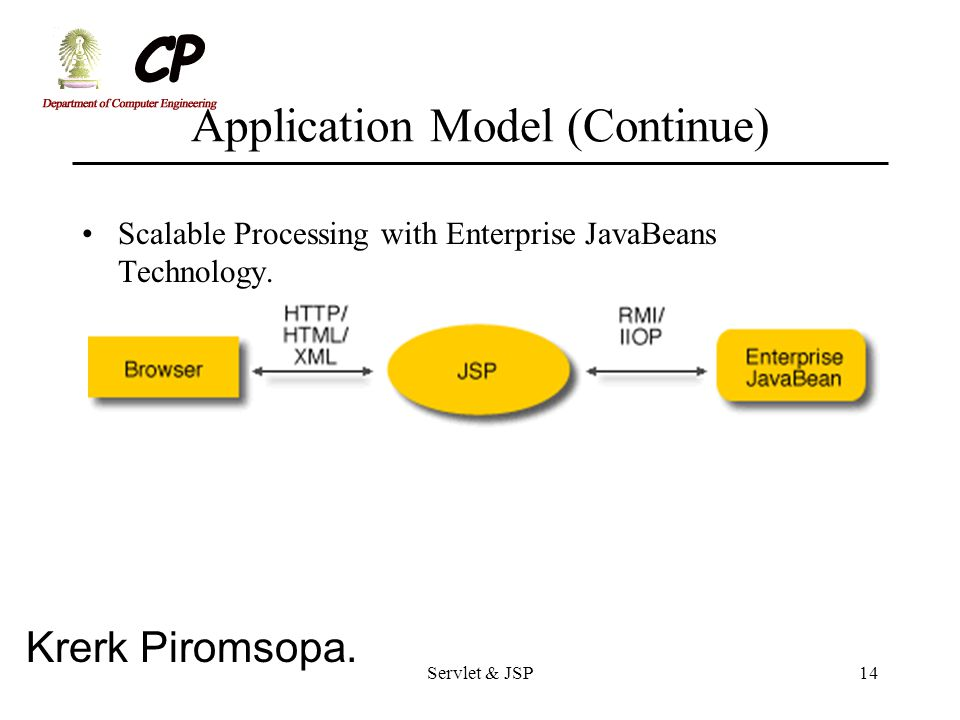 Application Model (Continue)